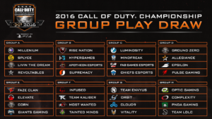 CWL Champs Group Draw. Image from Call of Duty esports official site. https://www.callofduty.com/esports/story/2016-08/cwl-champs-group-draw